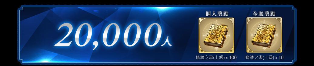 突破 20,000 人!