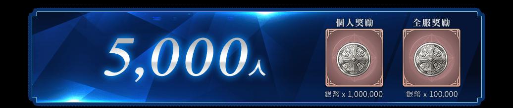 突破 5,000 人!