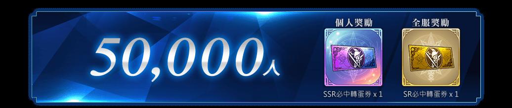 突破 50,000 人!